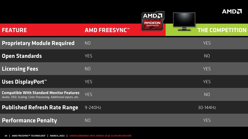 Review: LG 34UM67 AMD FreeSync Monitor - Monitors - HEXUS.net - Page 4