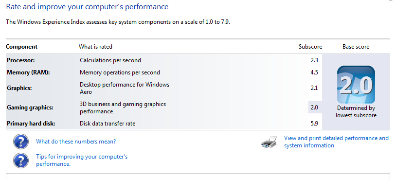 how to transfer windows 7 to an ssd