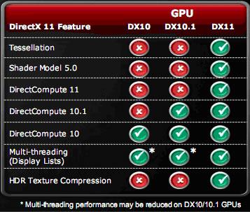 DirectX 11 - Graphics - Tech Explained - HEXUS net