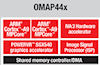 BlackBerry PlayBook chip confirmed as TI OMAP4430, but Motorola Atrix is Tegra 2