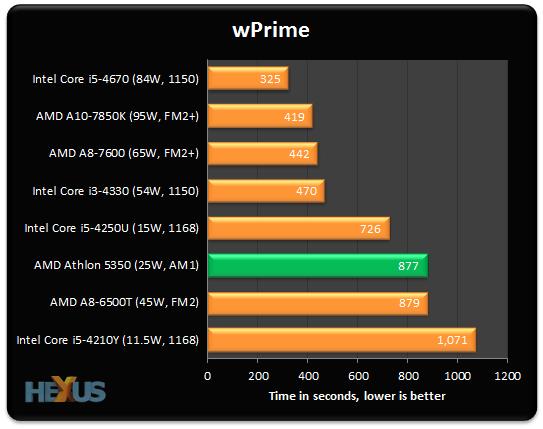 Review Amd Athlon 5350 28nm Kabini Cpu Hexus Net Page 3