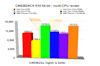 Intel 32nm Core i5 661 Westmere CPU+GPU performance numbers