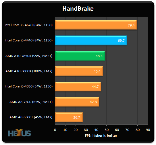 review intel core i5 4440 22nm haswell   cpu   hexus