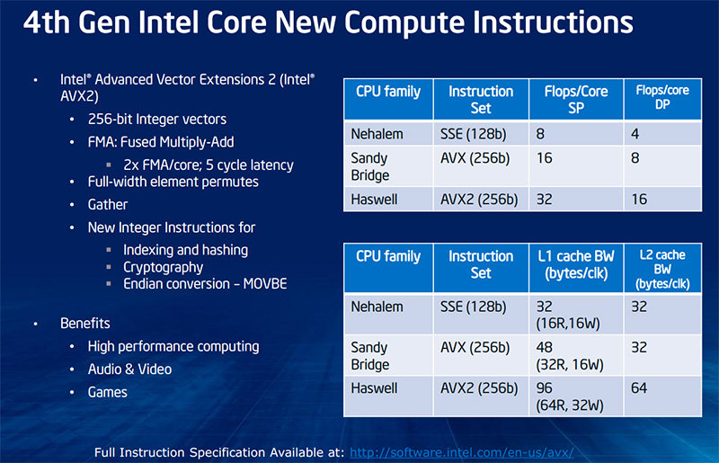 Review: Intel Core i7-4770K (22nm Haswell) - CPU - HEXUS net