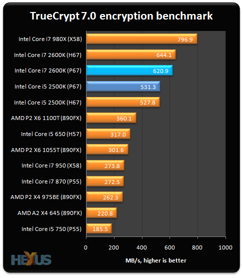 http://img.hexus.net/v2/cpu/intel/SB/Graphs/True.png