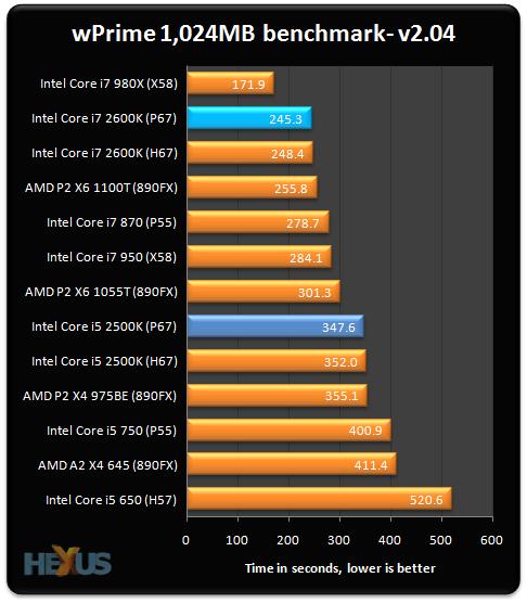 http://img.hexus.net/v2/cpu/intel/SB/Graphs/WP.png