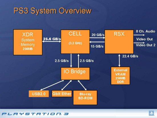 Team Ninja  720p Optimal Resolution For Ps3