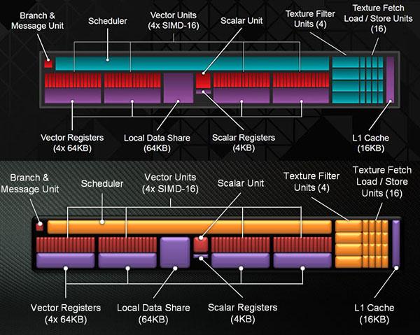 Review: AMD Radeon R9 290X - Graphics - HEXUS net