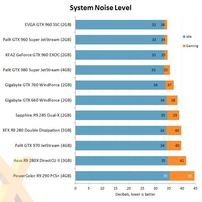 Review: PowerColor Radeon R9 290 PCS+ - Graphics - HEXUS net
