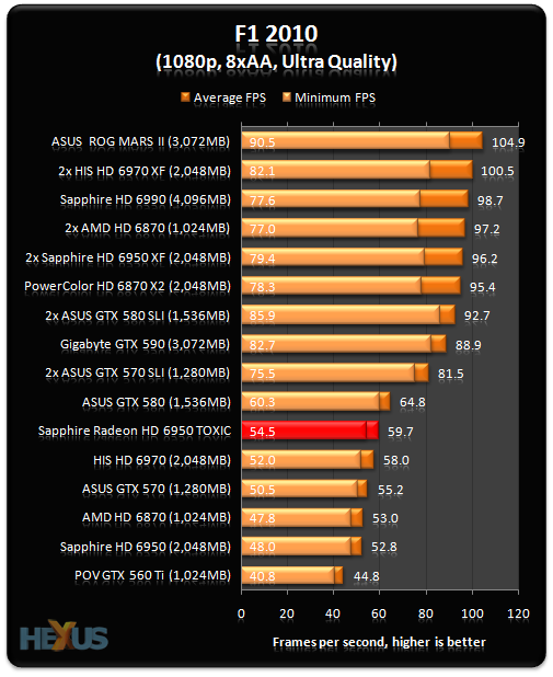 6950 BIOS switch | AnandTech Forums: Technology, Hardware