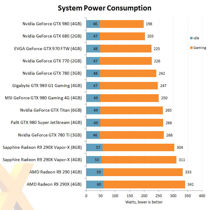 Review Sapphire Radeon R9 290x Vapor X 8gb Graphics Hexus Net Page 10