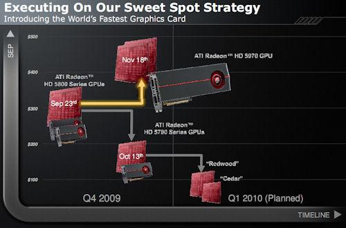 Review: AMD ATI Radeon HD 5970 2,048MB graphics card: usurper of ...