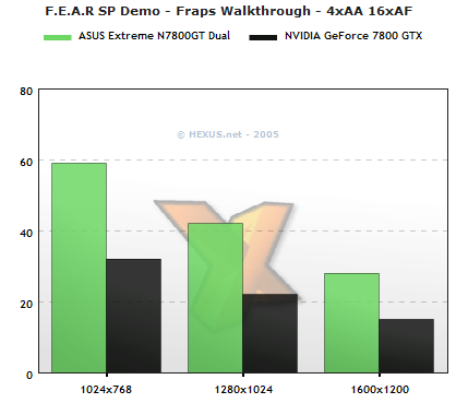 F.E.A.R SP Demo IQ