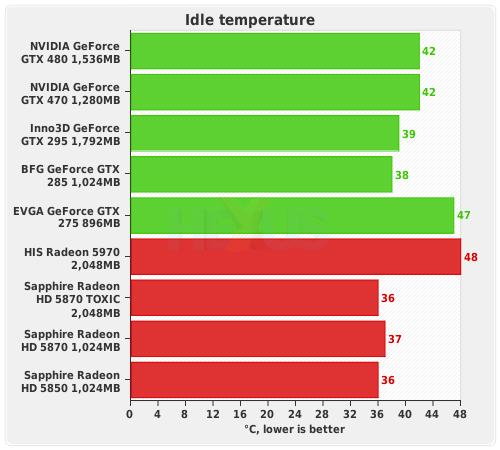 http://img.hexus.net/v2/graphics_cards/nvidia/Fermi/GTX470/29.png