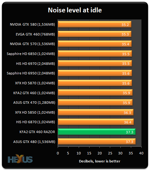 Fastest single slot graphics card 2018