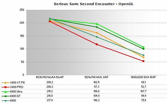 Serious Sam: SE