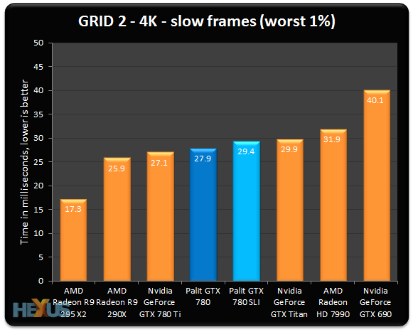 how to stop nvidia limiting framerate