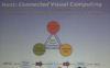 Intel wants more than just hardware: improving visual computing