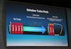 Intel spills more details on Nehalem