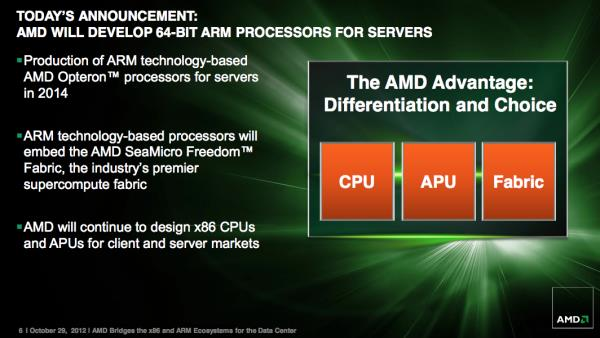 64-bit AMD ARM Opteron