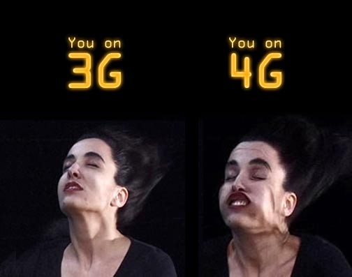 4G Speed Comparison (artistic license)