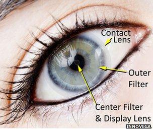 Dual-focus lens