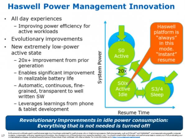 Intel Haswell/CoverField power states