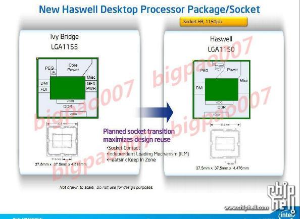 Intel Haswell Design