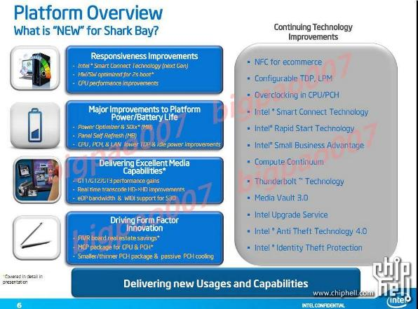Leaked Haswell slides from Intel - CPU - News - HEXUS net