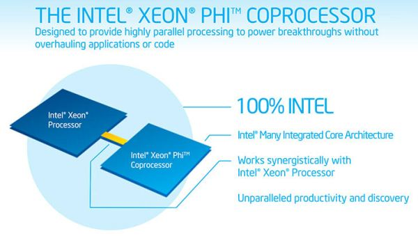 Intel Xeon Phi Software
