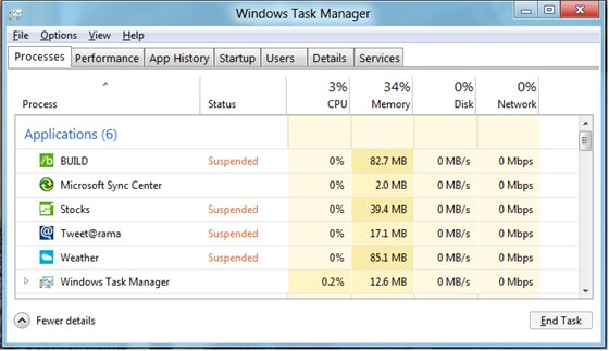 Microsoft Task Manager Application Suspension