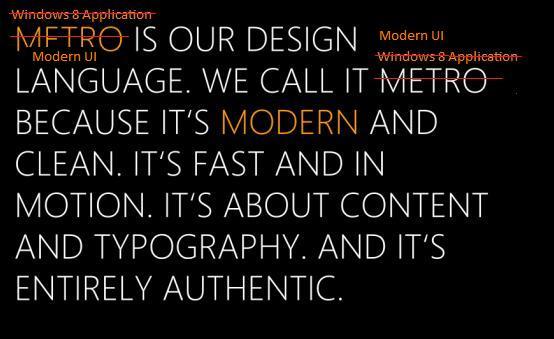 Microsoft Modern UI