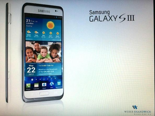 Samsung Galaxy S III vs Samsung Galaxy S II