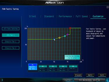 Review: ASRock X99E-ITX/ac - Mainboard - HEXUS net