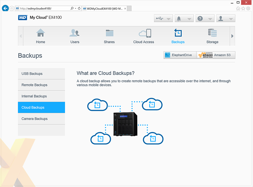 Review: WD My Cloud EX4100 - Storage - HEXUS net