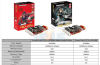 PowerColor throws gauntlet down to Sapphire and releases supercharged Radeon HD 4890s