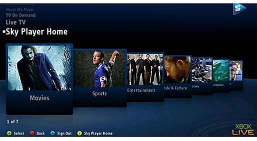 Sky TV on Xbox