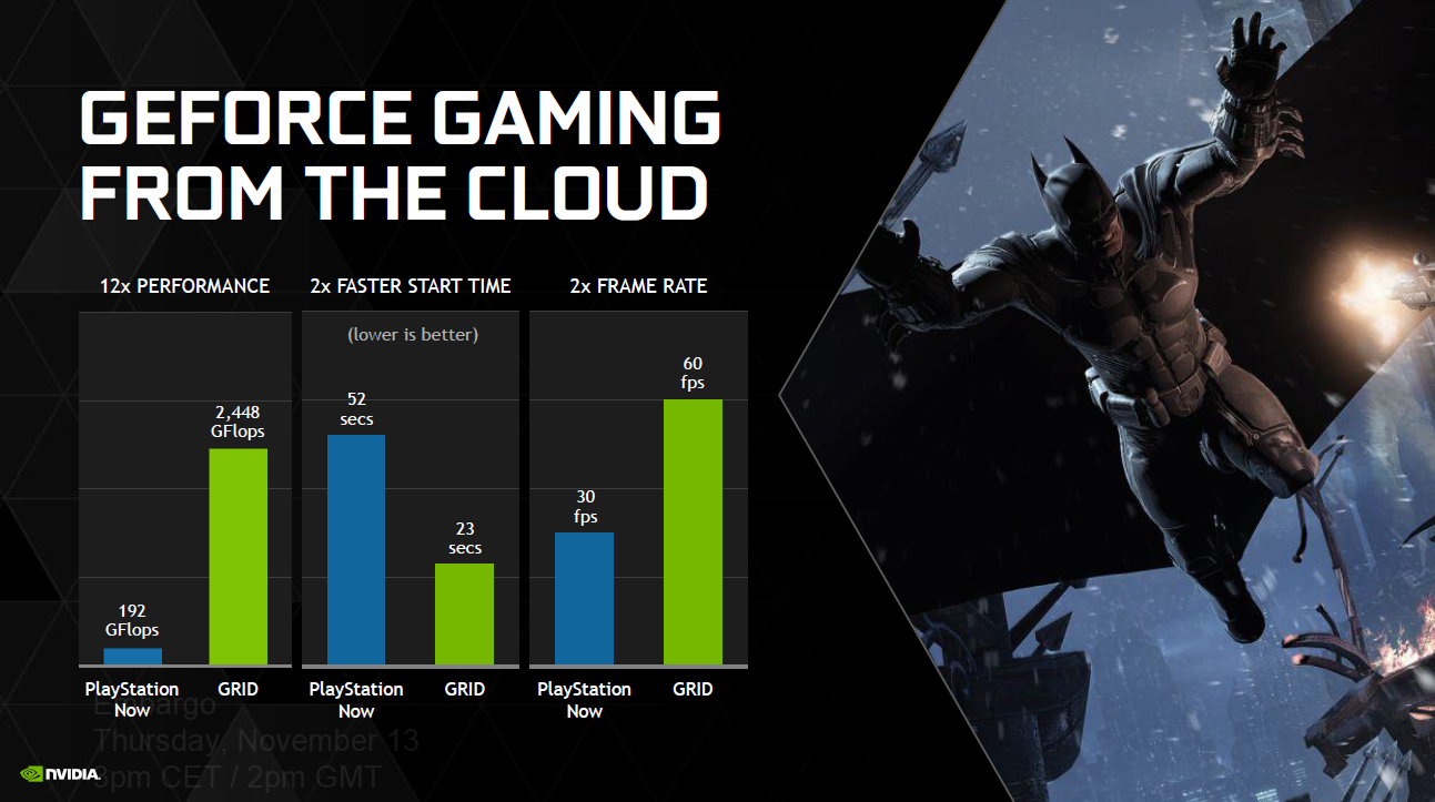 PlayGiga: Next generation cloud gaming