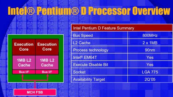 review  intel pentium 4 670 and pentium d 820